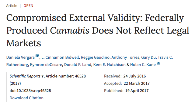 Compromised External Validity: Federally Produced Cannabis Does Not Reflect Legal Markets