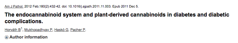 The endocannabinoid system and plant-derived cannabinoids in diabetes and diabetic complications.