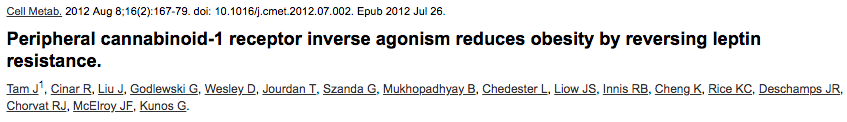 Peripheral cannabinoid-1 receptor inverse agonism reduces obesity by reversing leptin resistance.