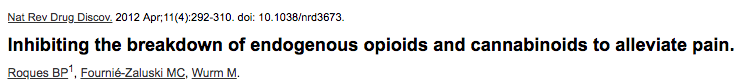 Inhibiting the breakdown of endogenous opioids and cannabinoids to alleviate pain.