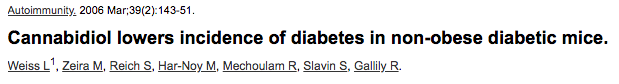 Cannabidiol lowers incidence of diabetes in non-obese diabetic mice.