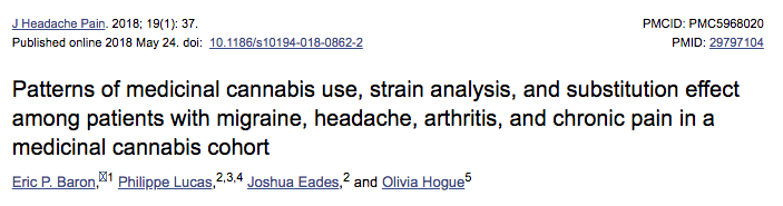 Patterns of medicinal cannabis use, strain analysis, and substitution effect among patients with migraine, headache, arthritis, and chronic pain in a medicinal cannabis cohort