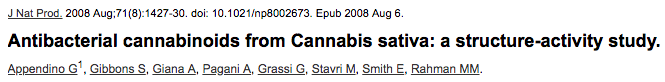 Antibacterial cannabinoids from Cannabis sativa: a structure-activity study.