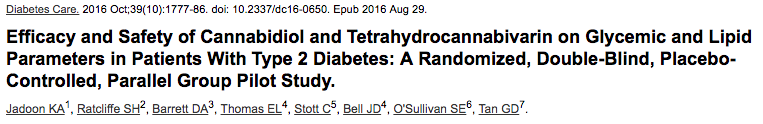 Efficacy and Safety of Cannabidiol and Tetrahydrocannabivarin on Glycemic and Lipid Parameters in Patients With Type 2 Diabetes: A Randomized, Double-Blind, Placebo-Controlled, Parallel Group Pilot Study.