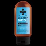 CBD Topicals and Skincare